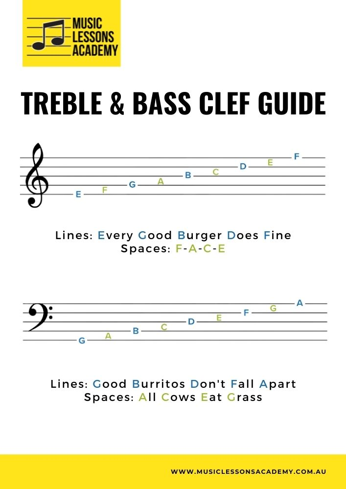 Music Theory Free Download Posters 1